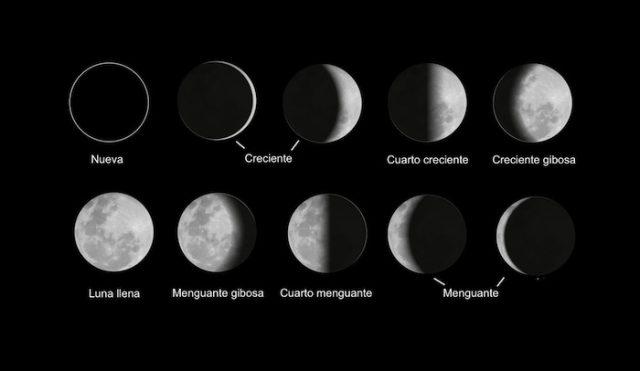 Fases de la Luna Imagen